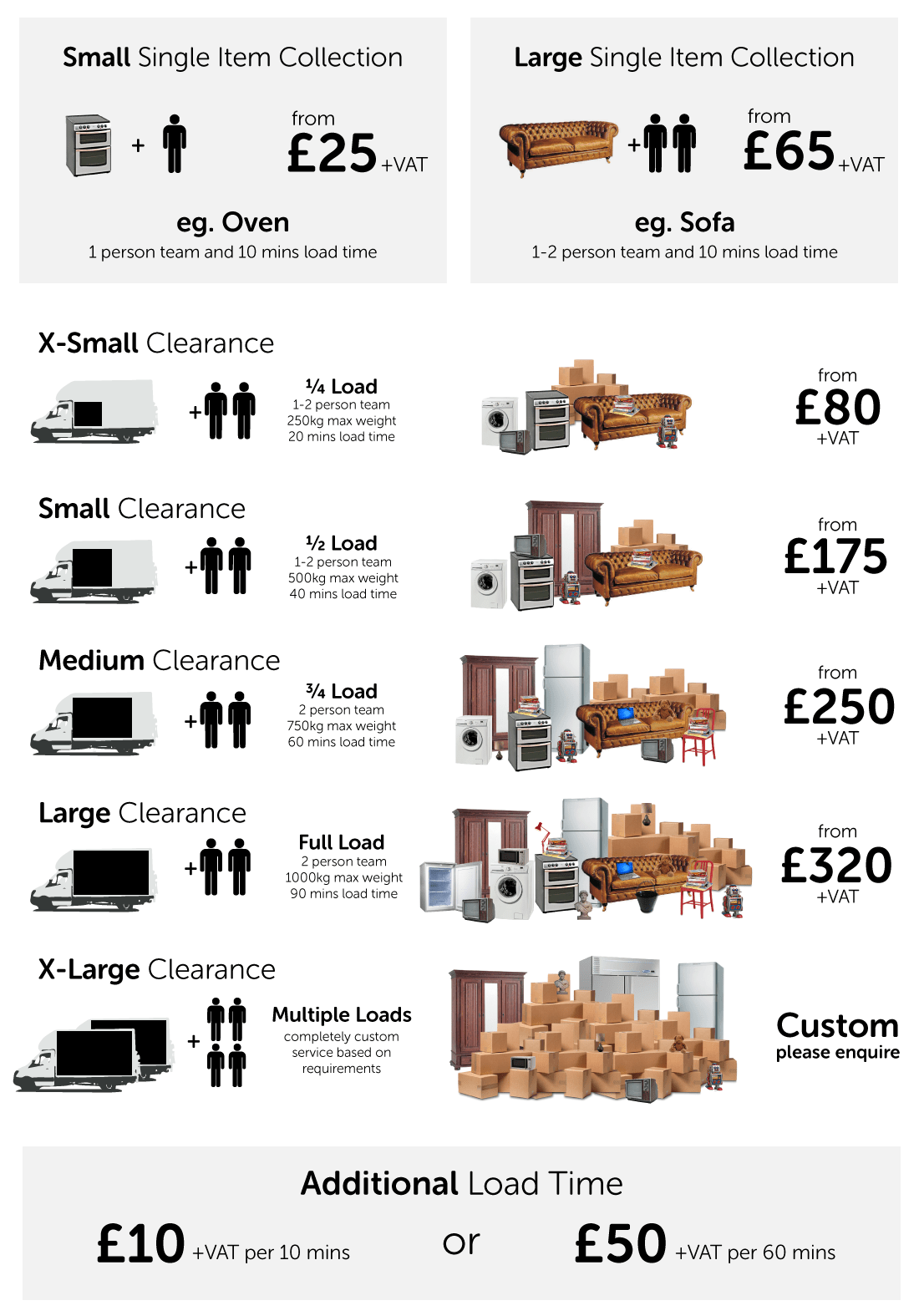 House Clearance Prices